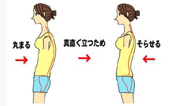 横から女性の立位姿勢