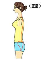 横から女性の正常な姿勢